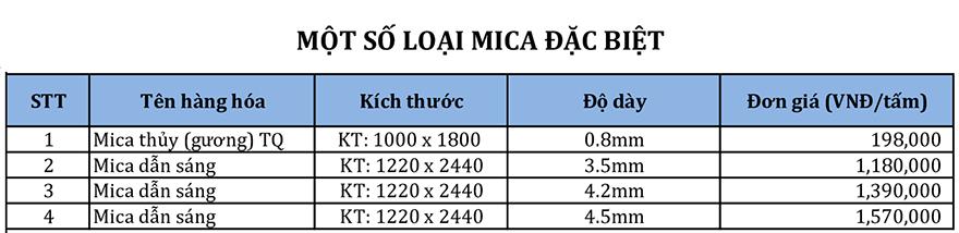 bang gia mica guong mica dan sang - Báo giá tấm nhựa mica tại Hà Nội - Mua bán mica lẻ